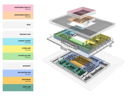 Wir gestalten Dresden möchte die Robotron Kantine zum Open Future Lab umbauen, Stadtenwicklung Dresden, © Wir gestalten Dresden