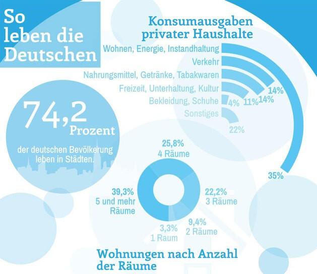 © tatsachen-ueber-deutschland.de