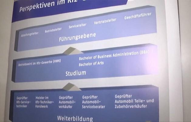 KFZ-Innung, © Sachsen Fernsehen