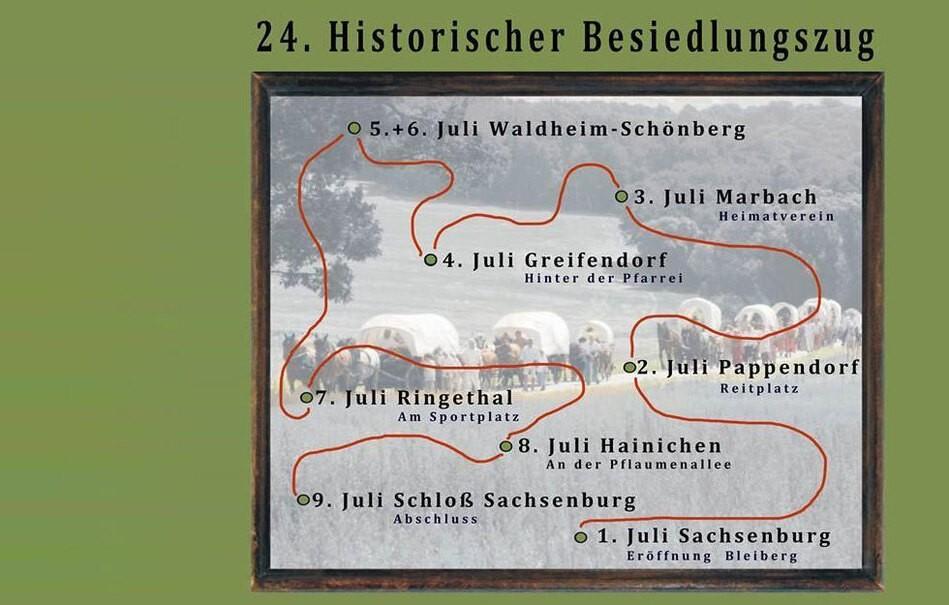 """© """"Historischer Besiedlungszug A.D. 1156"""" e.V."""