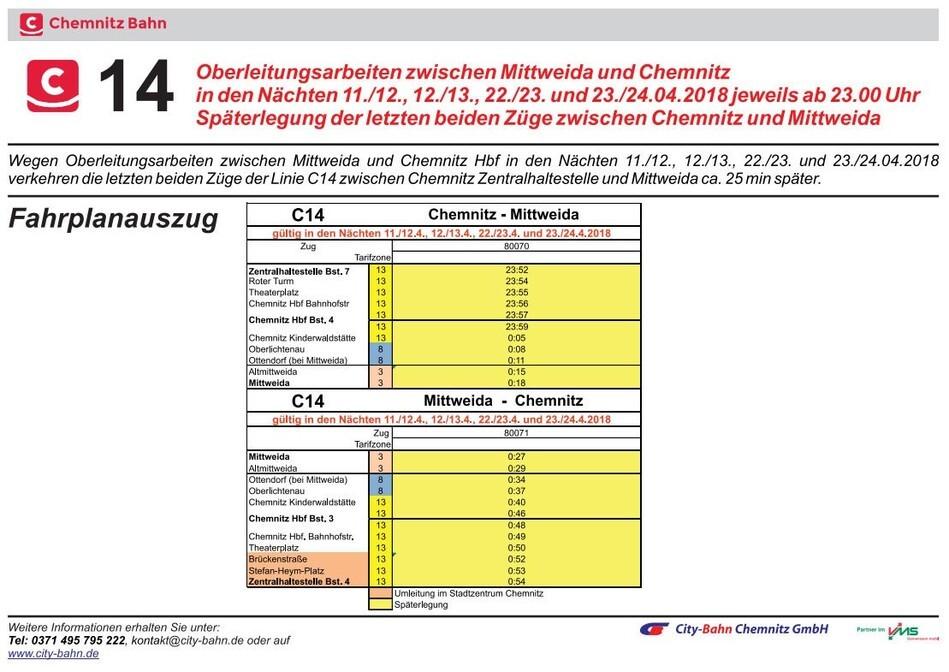 Citybahn, © Citybahn Chemnitz